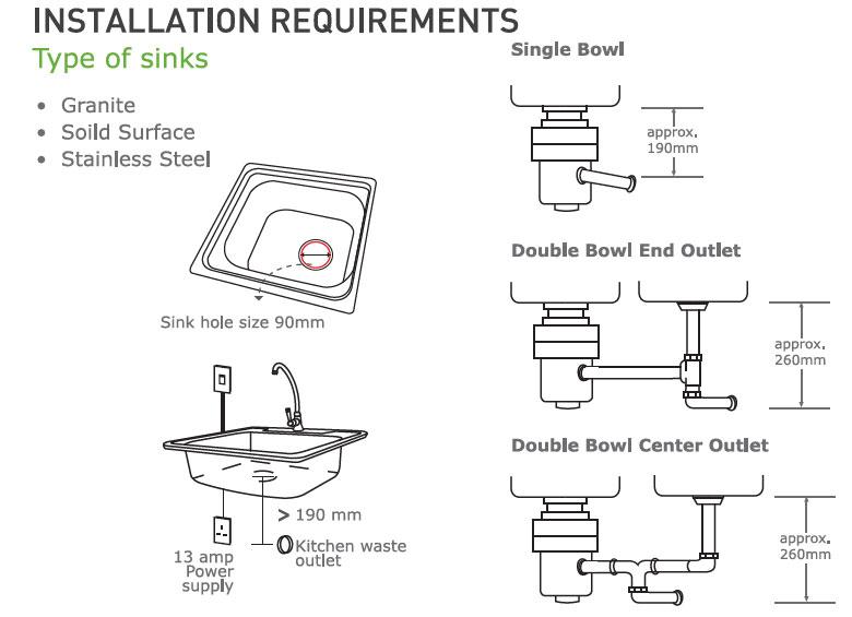 Kleengard food waste disposer installation requirement
