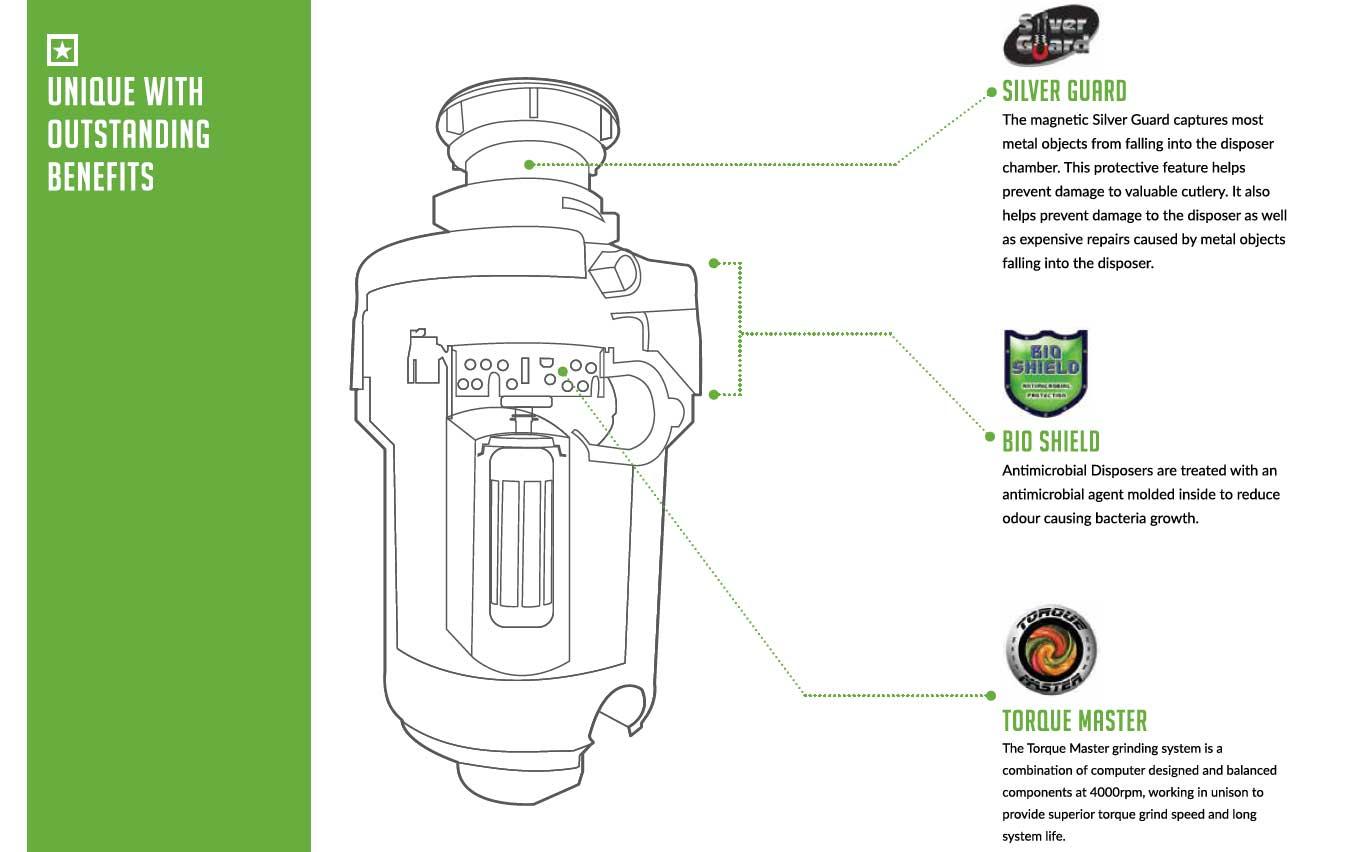 Kleengard food waste disposer performance