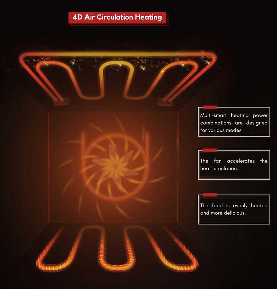 4D hot air circular heating - de&e ka4505 built-in compact oven